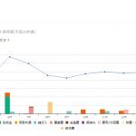 月別収支グラフ